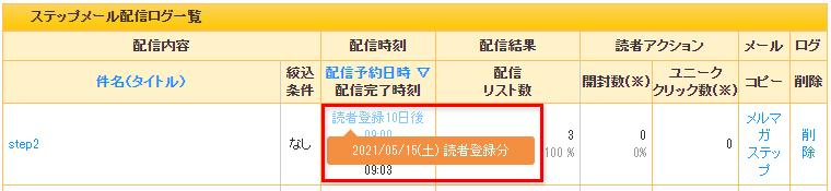 青字の読者登録◯日後+予約時間をマウスオーバーすると該当読者の読者登録日の確認ができます。